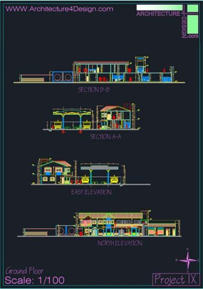 how to design a gas station